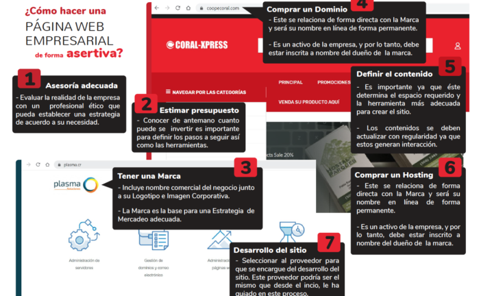 ¿Cuándo y cómo invertir en un sitio web de forma asertiva?