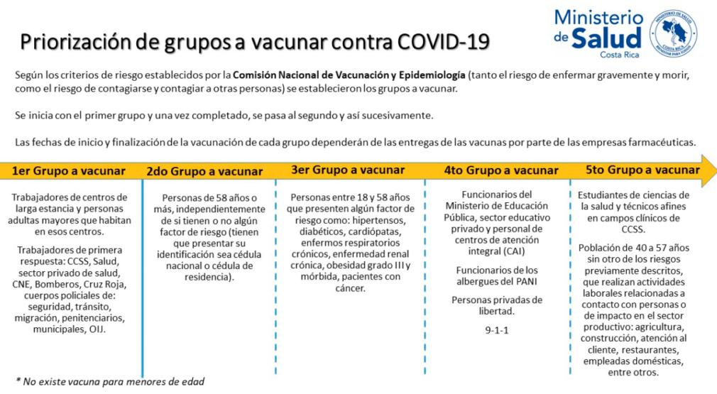 Adultos mayores y trabajadores de centros de larga estancia, serán los primeros en recibir vacuna contra COVID-19